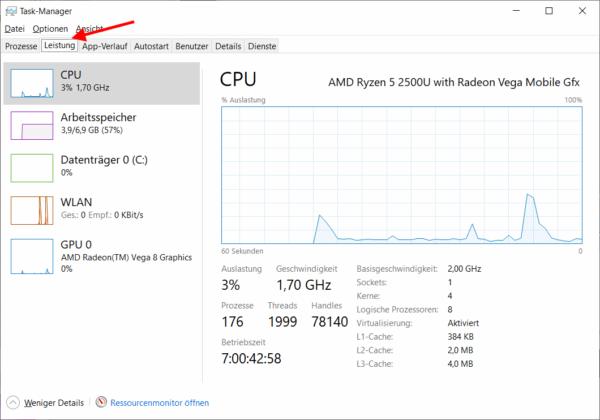 CPU Auslastung im Windows Task-Manager