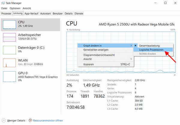 Anzeige der CPU Auslastung umschalten