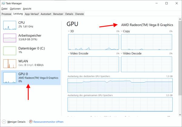 Der Name der Grafikarte des Computers wird im Task-Manager von Windows 10 angezeigt